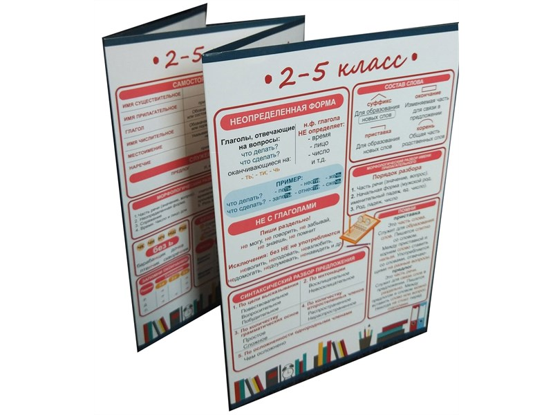 Буклет Русский математика 2-5 класс