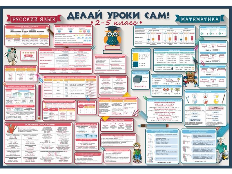 Плакат Русский и Математика: 2-5 класс