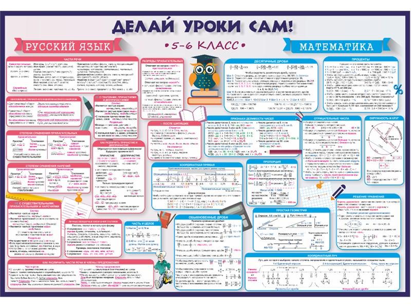 Плакат Русский язык и Математика 5-6 класс